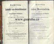 Darstellung des Fabriks- und Gewerbswesens im österreichischer Kaiserstaate I.orum 6-7